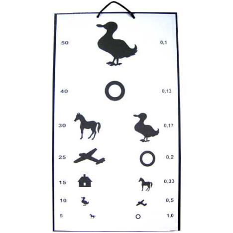Tablica okulistyczna Snellena - kaczka