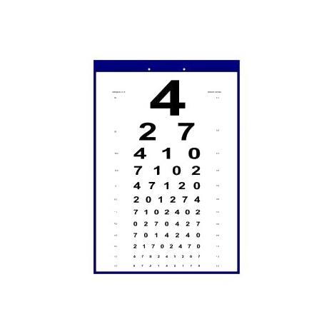 Tablica okulistyczna Snellena - cyferki