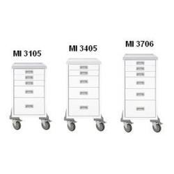 Wózek wielofunkcyjny mini MI 3105